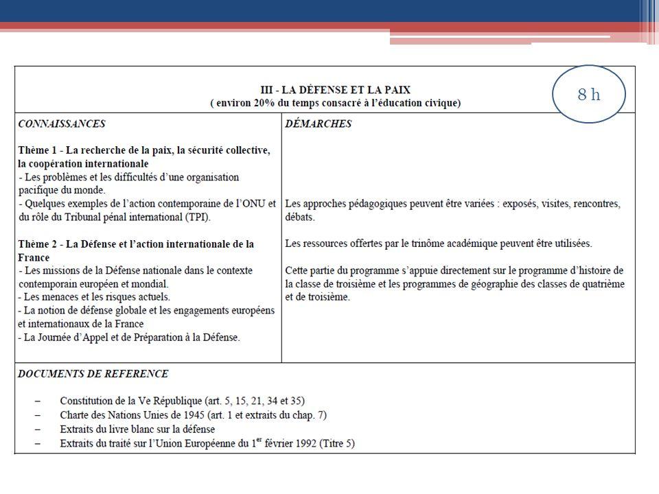 B) la mairie, lieu où sexercent les principes daides sociales Exemple de la mairie d Excideuil (Dordogne)