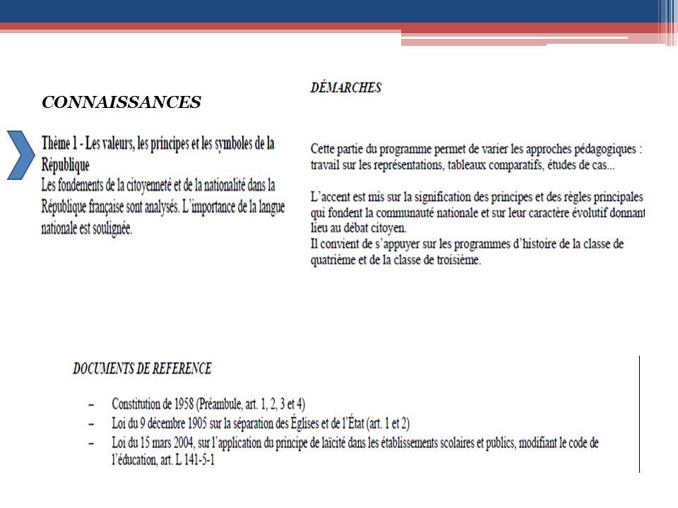 Conclusion: LibertéLaïcité ÉgalitéRépublique démocratique FraternitéRépublique sociale