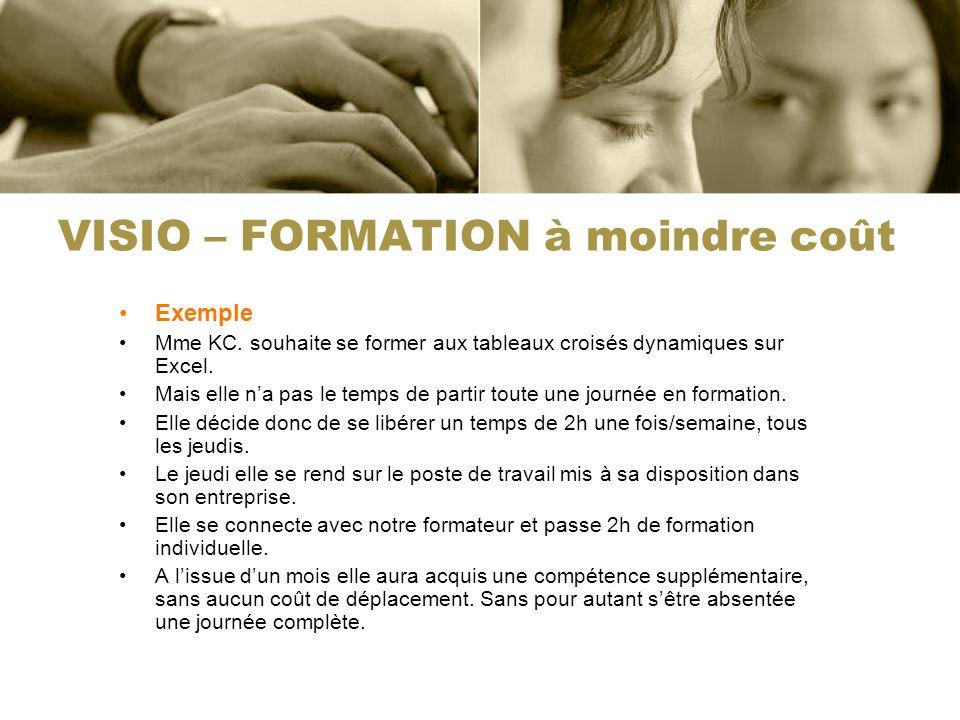 VISIO – FORMATION à moindre coût Exemple Mme KC.