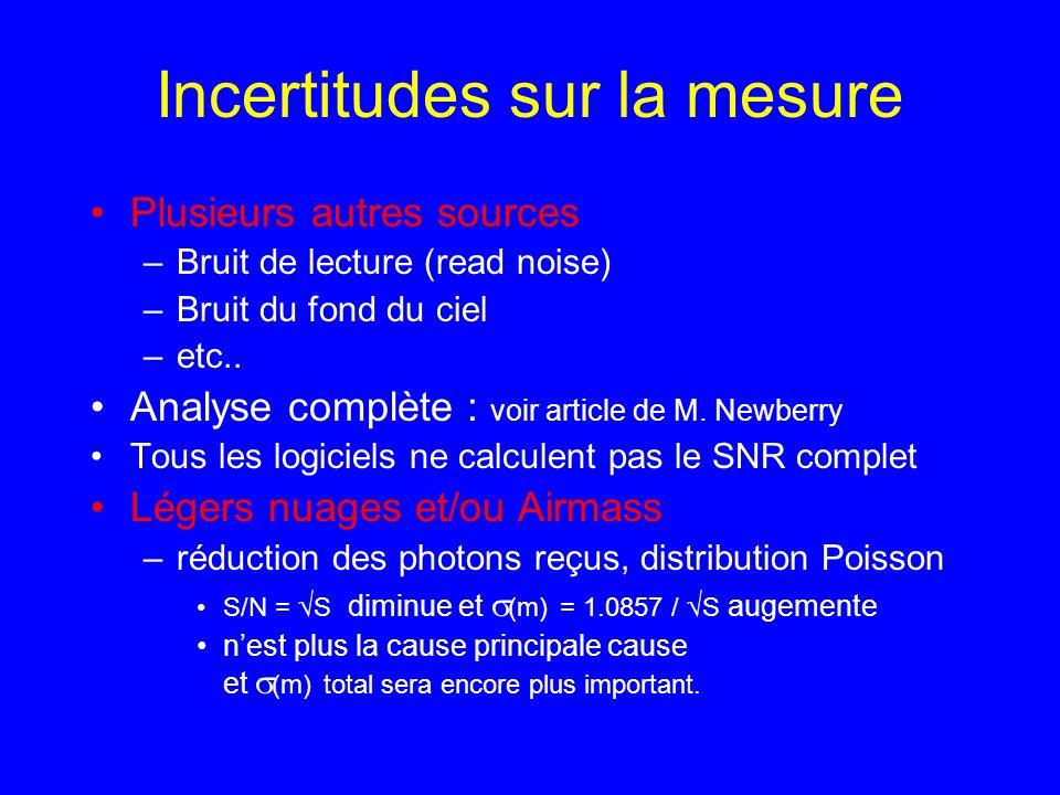 Incertitudes sur la mesure Plusieurs autres sources –Bruit de lecture (read noise) –Bruit du fond du ciel –etc.. Analyse complète : voir article de M.