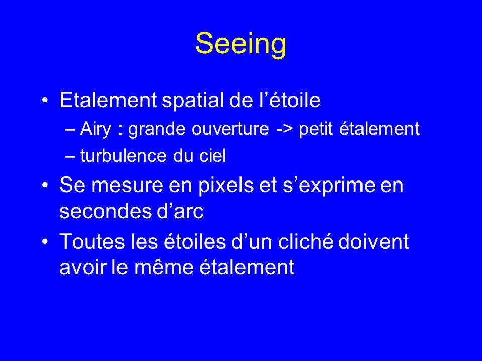 Seeing Etalement spatial de létoile –Airy : grande ouverture -> petit étalement –turbulence du ciel Se mesure en pixels et sexprime en secondes darc T