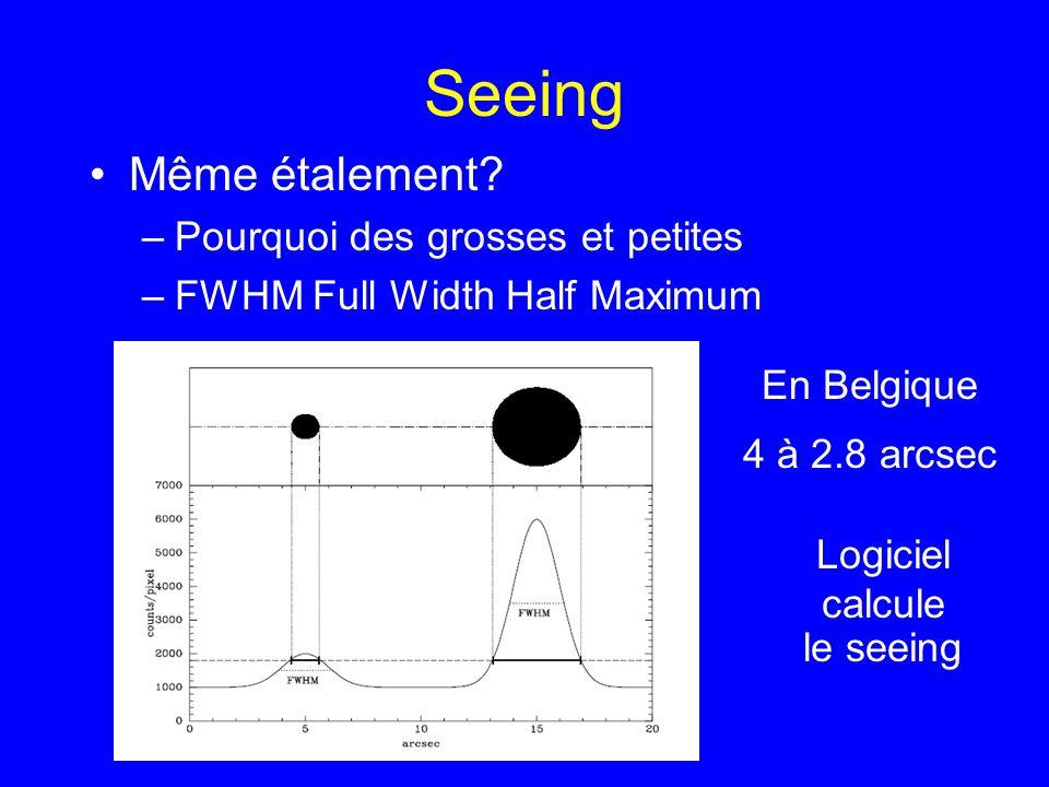 Seeing Même étalement? –Pourquoi des grosses et petites –FWHM Full Width Half Maximum En Belgique 4 à 2.8 arcsec Logiciel calcule le seeing