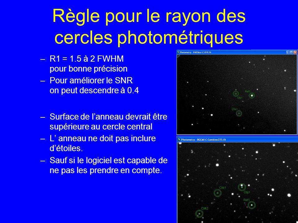 Règle pour le rayon des cercles photométriques –R1 = 1.5 à 2 FWHM pour bonne précision –Pour améliorer le SNR on peut descendre à 0.4 –Surface de lann