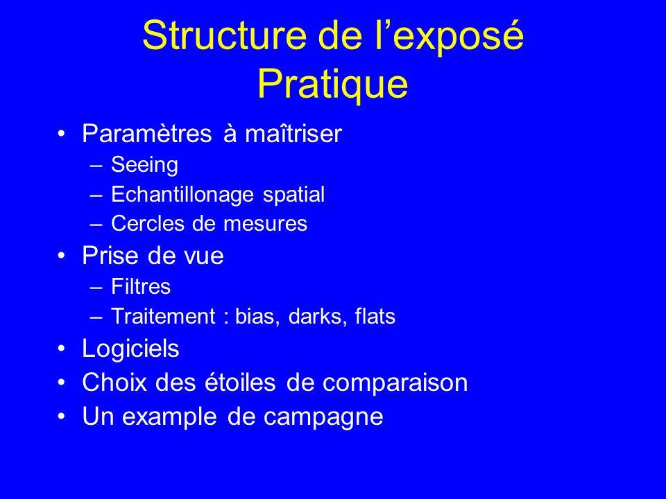 Structure de lexposé Pratique Paramètres à maîtriser –Seeing –Echantillonage spatial –Cercles de mesures Prise de vue –Filtres –Traitement : bias, dar
