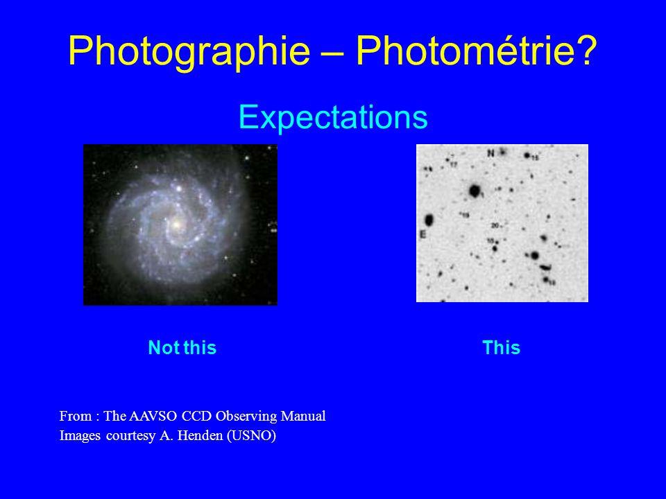 Echantillonage spatial Taille des pixels en arcsec = p ; en micron = w p p = 206.265 * w p / focale(mm) Seeing 3 arcsec => p = 1 à 1.5 Example p = 206.265 * 9 / 1276 = 1.45 d = 200 mm ; f/d = 10 ; réducteur de focale Moyens dajustement –focale du télescope –réducteur de focale –choix de la caméra –binning (2x2, 3x3) Taille image p * 765 = 18.5 p * 510 = 12.4 doit contenir les étoiles de comparaison