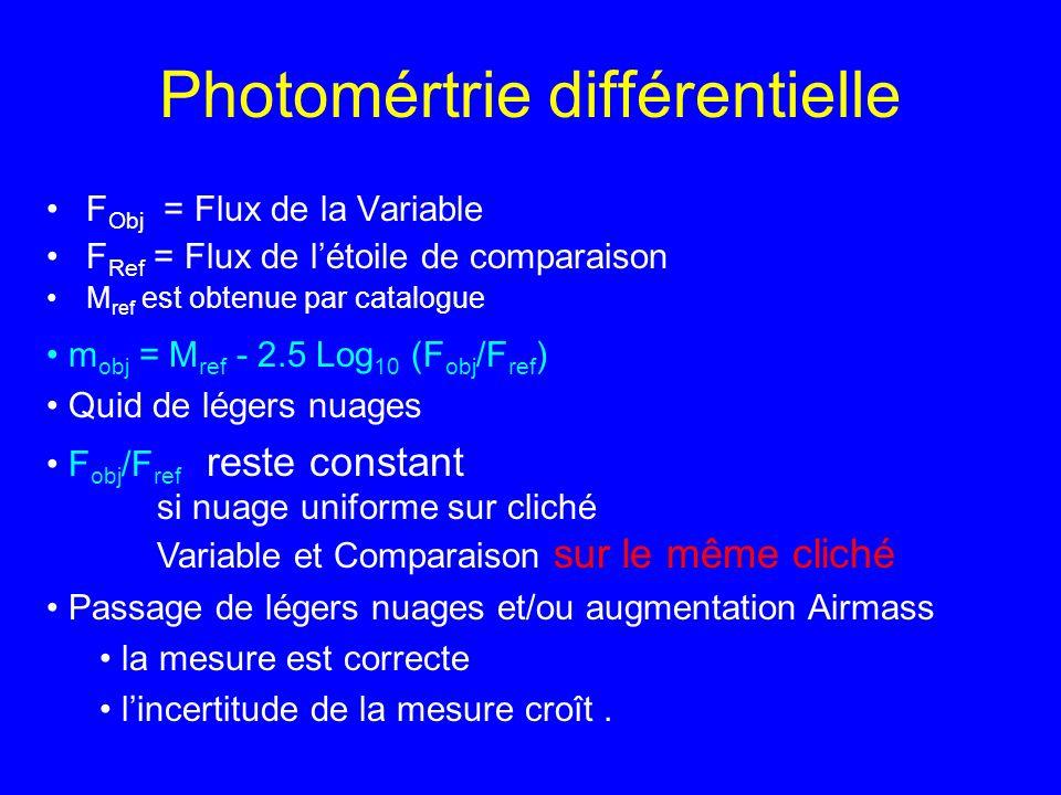 Photomértrie différentielle F Obj = Flux de la Variable F Ref = Flux de létoile de comparaison M ref est obtenue par catalogue m obj = M ref - 2.5 Log