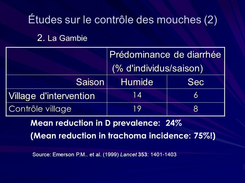 Études sur le contrôle des mouches (2) Prédominance de diarrhée (% d'individus/saison) (% d'individus/saison) SaisonHumideSec Village d'intervention 1