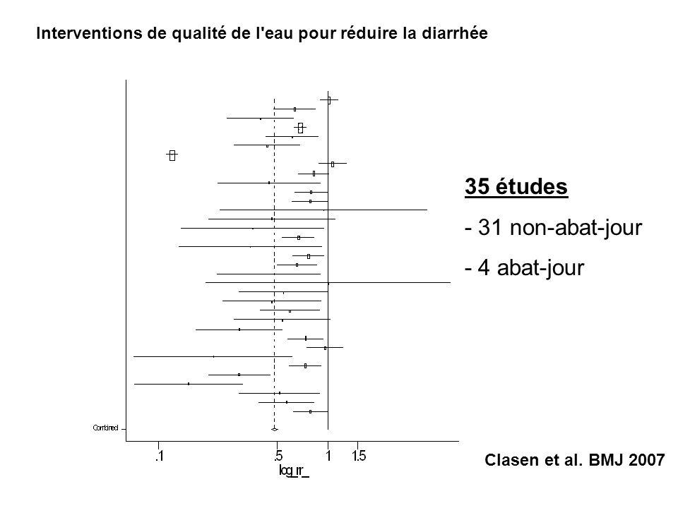 Interventions de qualité de l eau pour réduire la diarrhée 35 études - 31 non-abat-jour - 4 abat-jour Clasen et al.