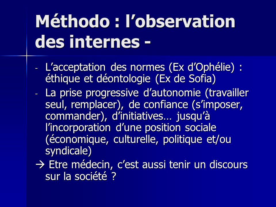 Méthodo : lobservation des internes - - Lacceptation des normes (Ex dOphélie) : éthique et déontologie (Ex de Sofia) - La prise progressive dautonomie