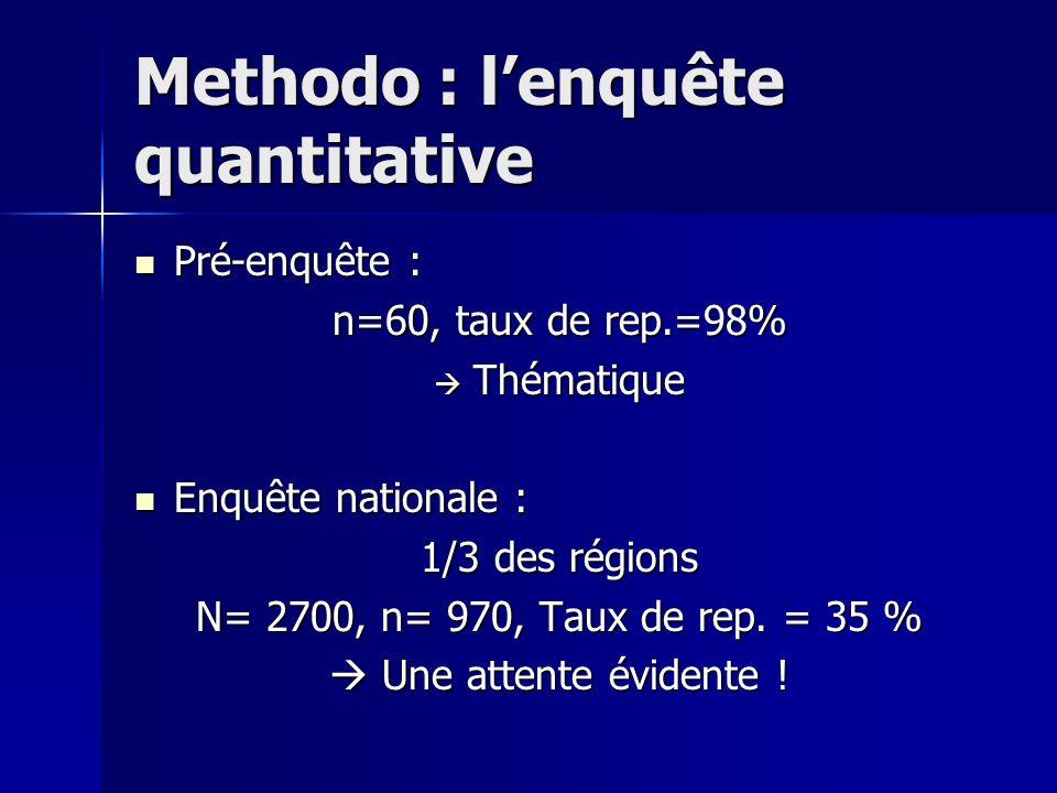 Methodo : lenquête quantitative Pré-enquête : Pré-enquête : n=60, taux de rep.=98% Thématique Thématique Enquête nationale : Enquête nationale : 1/3 d