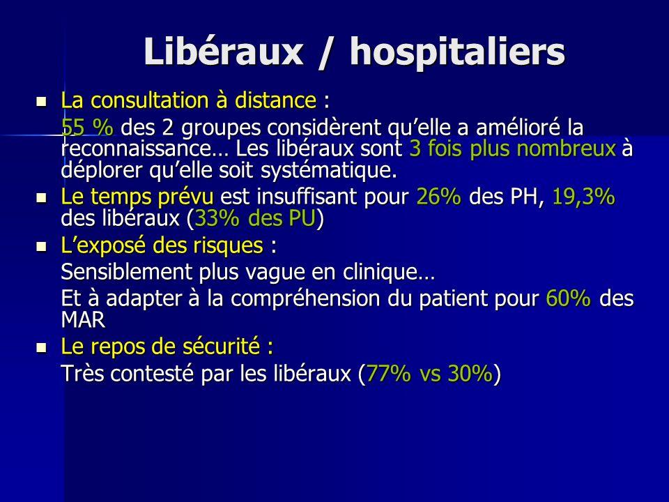 La consultation à distance : La consultation à distance : 55 % des 2 groupes considèrent quelle a amélioré la reconnaissance… Les libéraux sont 3 fois
