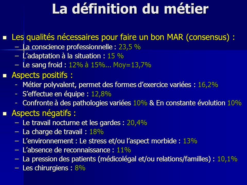 La définition du métier Les qualités nécessaires pour faire un bon MAR (consensus) : Les qualités nécessaires pour faire un bon MAR (consensus) : –La