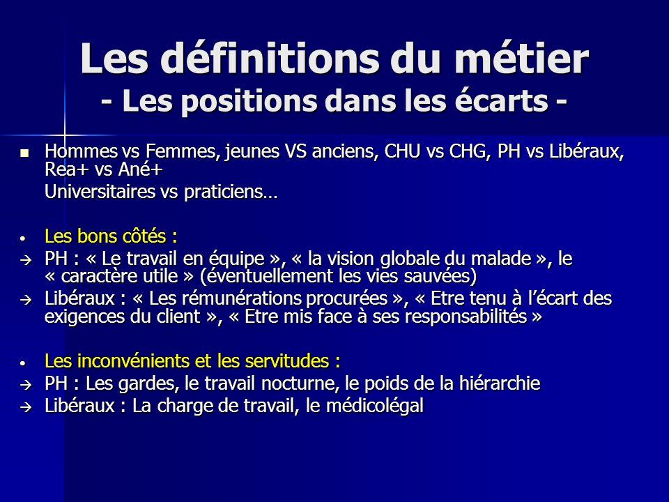 Les définitions du métier - Les positions dans les écarts - Hommes vs Femmes, jeunes VS anciens, CHU vs CHG, PH vs Libéraux, Rea+ vs Ané+ Hommes vs Fe