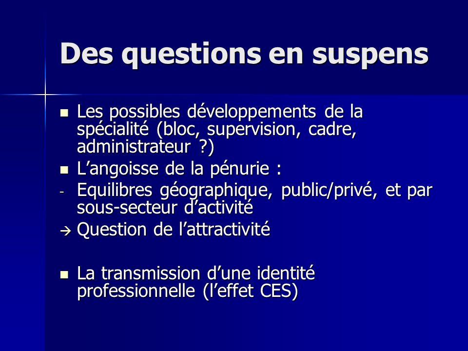 Des questions en suspens Les possibles développements de la spécialité (bloc, supervision, cadre, administrateur ?) Les possibles développements de la