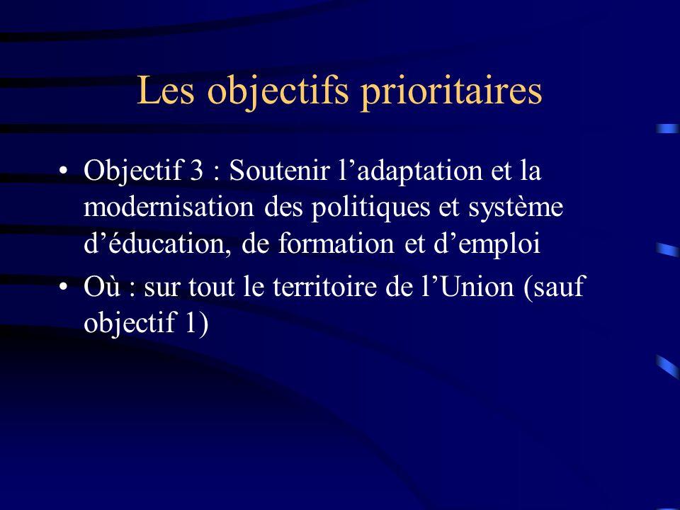 Les objectifs prioritaires Objectif 3 : Soutenir ladaptation et la modernisation des politiques et système déducation, de formation et demploi Où : sur tout le territoire de lUnion (sauf objectif 1)