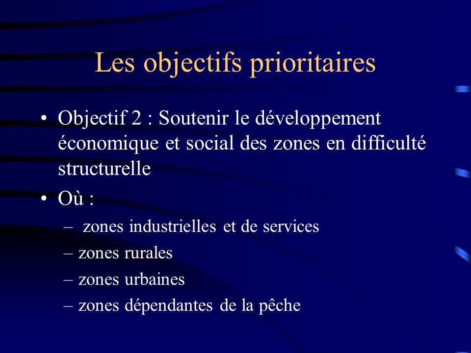 Les objectifs prioritaires Objectif 2 : Soutenir le développement économique et social des zones en difficulté structurelle Où : – zones industrielles et de services –zones rurales –zones urbaines –zones dépendantes de la pêche