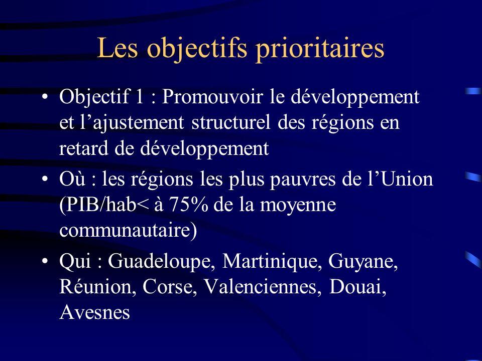 Les objectifs prioritaires Objectif 1 : Promouvoir le développement et lajustement structurel des régions en retard de développement Où : les régions les plus pauvres de lUnion (PIB/hab< à 75% de la moyenne communautaire) Qui : Guadeloupe, Martinique, Guyane, Réunion, Corse, Valenciennes, Douai, Avesnes