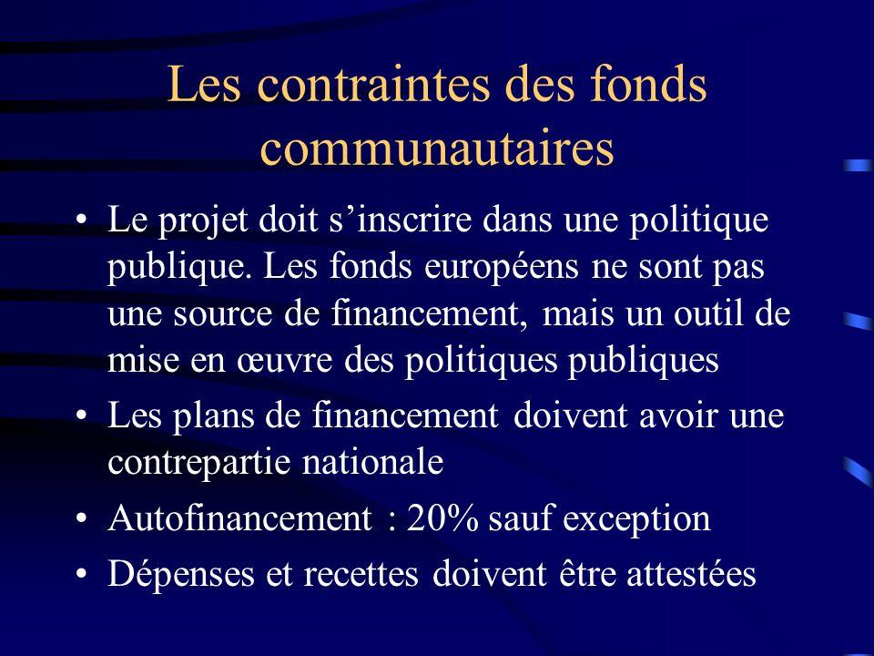 Les contraintes des fonds communautaires Le projet doit sinscrire dans une politique publique.