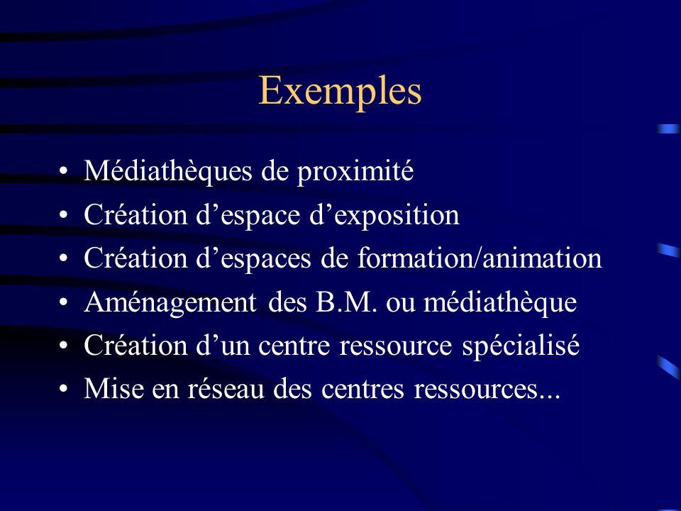 Exemples Médiathèques de proximité Création despace dexposition Création despaces de formation/animation Aménagement des B.M.