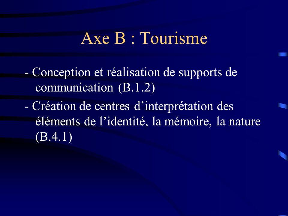 Axe B : Tourisme - Conception et réalisation de supports de communication (B.1.2) - Création de centres dinterprétation des éléments de lidentité, la mémoire, la nature (B.4.1)