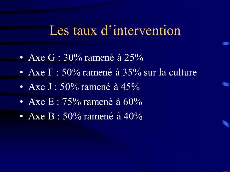 Les taux dintervention Axe G : 30% ramené à 25% Axe F : 50% ramené à 35% sur la culture Axe J : 50% ramené à 45% Axe E : 75% ramené à 60% Axe B : 50% ramené à 40%