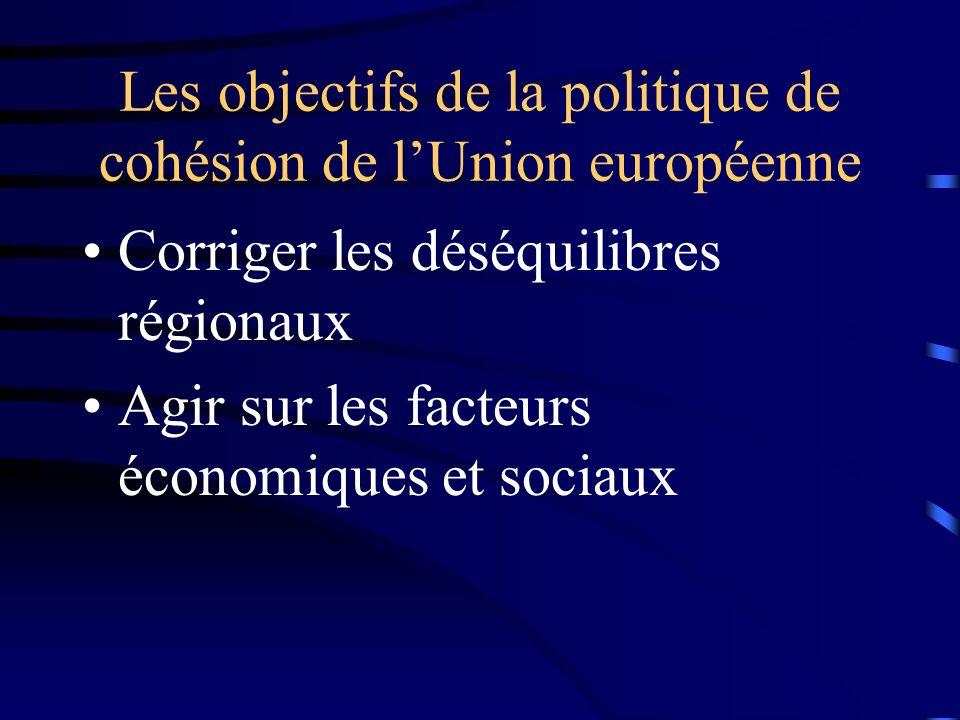 Les objectifs de la politique de cohésion de lUnion européenne Corriger les déséquilibres régionaux Agir sur les facteurs économiques et sociaux