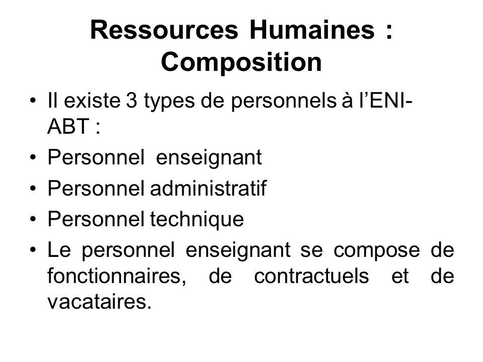 Ressources Humaines : Composition Il existe 3 types de personnels à lENI- ABT : Personnel enseignant Personnel administratif Personnel technique Le pe
