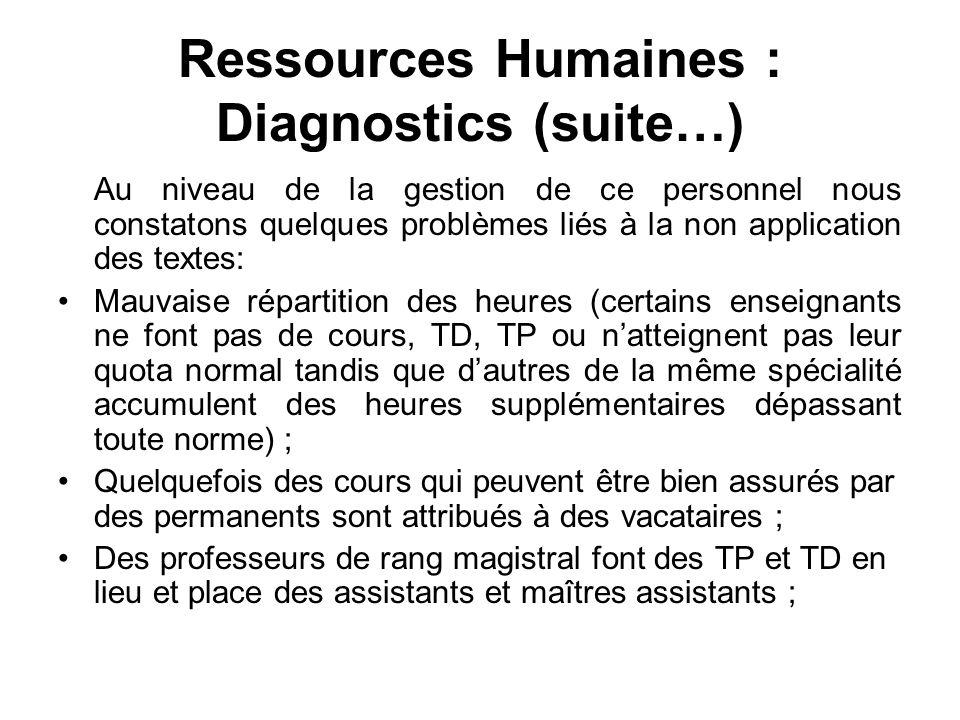 Ressources Humaines : Diagnostics (suite…) Au niveau de la gestion de ce personnel nous constatons quelques problèmes liés à la non application des te