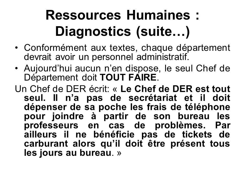 Ressources Humaines : Diagnostics (suite…) Conformément aux textes, chaque département devrait avoir un personnel administratif. Aujourdhui aucun nen