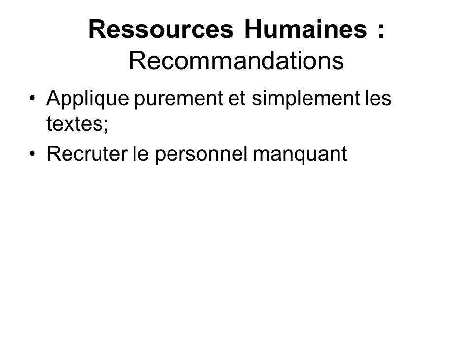 Ressources Humaines : Recommandations Applique purement et simplement les textes; Recruter le personnel manquant