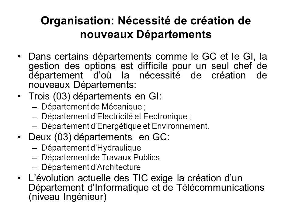 Organisation: Nécessité de création de nouveaux Départements Dans certains départements comme le GC et le GI, la gestion des options est difficile pou