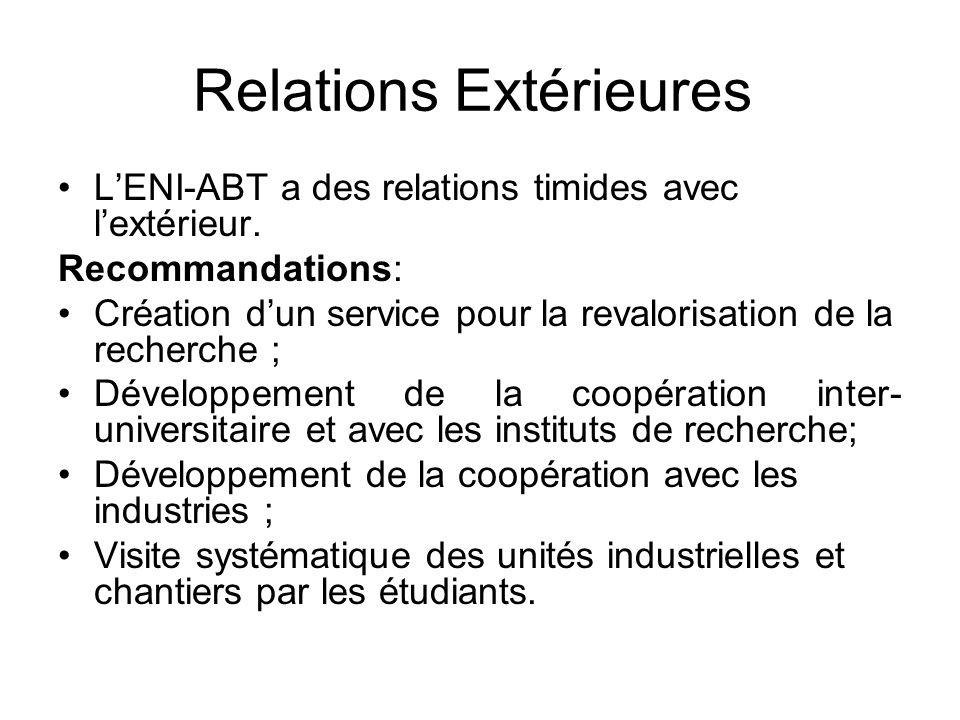 Relations Extérieures LENI-ABT a des relations timides avec lextérieur. Recommandations: Création dun service pour la revalorisation de la recherche ;