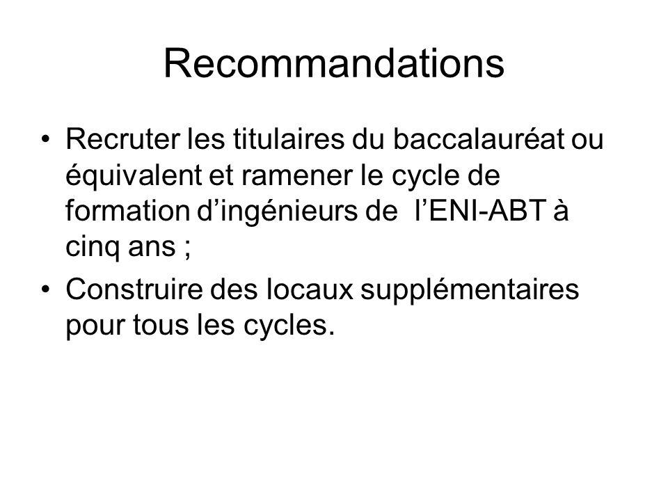 Recommandations Recruter les titulaires du baccalauréat ou équivalent et ramener le cycle de formation dingénieurs de lENI-ABT à cinq ans ; Construire