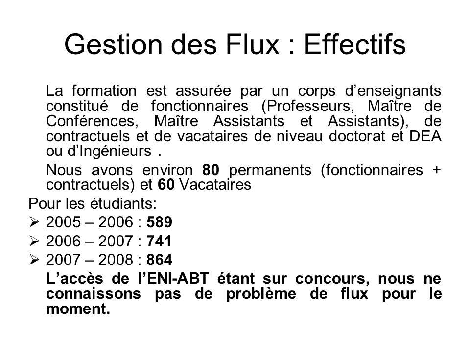 Gestion des Flux : Effectifs La formation est assurée par un corps denseignants constitué de fonctionnaires (Professeurs, Maître de Conférences, Maîtr