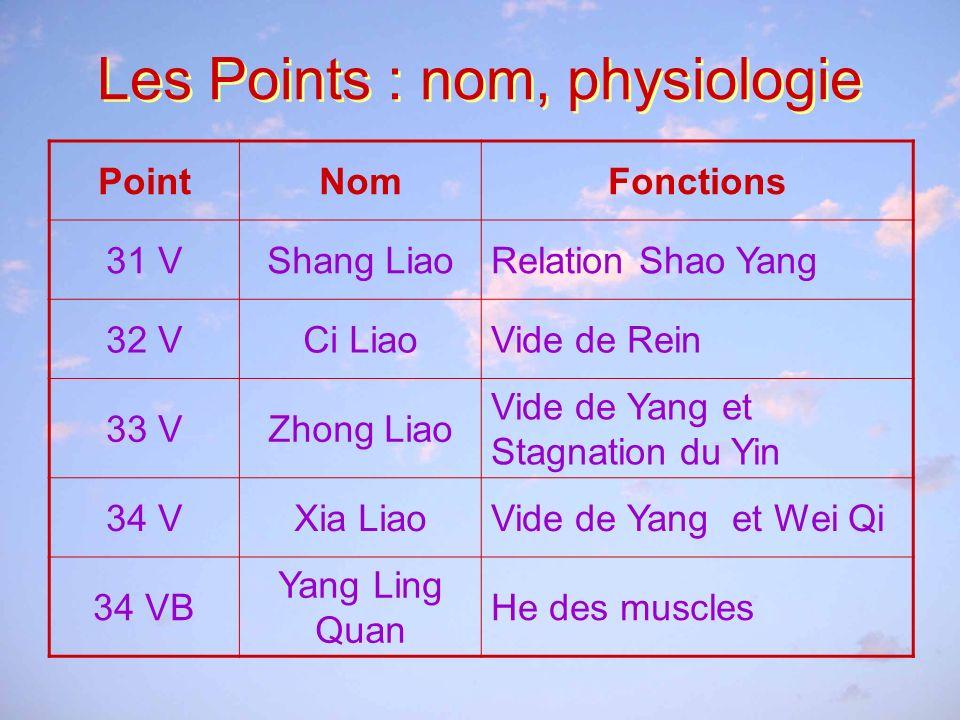 Les Points : nom, physiologie PointNomFonctions 31 VShang LiaoRelation Shao Yang 32 VCi LiaoVide de Rein 33 VZhong Liao Vide de Yang et Stagnation du Yin 34 VXia LiaoVide de Yang et Wei Qi 34 VB Yang Ling Quan He des muscles