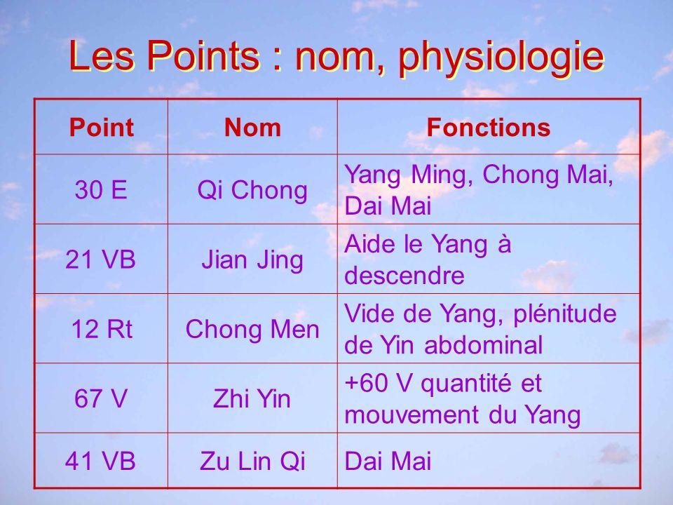Les Points : nom, physiologie PointNomFonctions 30 EQi Chong Yang Ming, Chong Mai, Dai Mai 21 VBJian Jing Aide le Yang à descendre 12 RtChong Men Vide de Yang, plénitude de Yin abdominal 67 VZhi Yin +60 V quantité et mouvement du Yang 41 VBZu Lin QiDai Mai