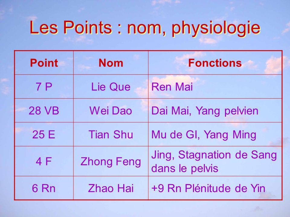Les Points : nom, physiologie PointNomFonctions 7 PLie QueRen Mai 28 VBWei DaoDai Mai, Yang pelvien 25 ETian ShuMu de GI, Yang Ming 4 FZhong Feng Jing, Stagnation de Sang dans le pelvis 6 RnZhao Hai+9 Rn Plénitude de Yin