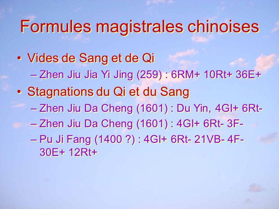 Formules magistrales chinoises Vides de Sang et de Qi –Zhen Jiu Jia Yi Jing (259) : 6RM+ 10Rt+ 36E+ Stagnations du Qi et du Sang –Zhen Jiu Da Cheng (1601) : Du Yin, 4GI+ 6Rt- –Zhen Jiu Da Cheng (1601) : 4GI+ 6Rt- 3F- –Pu Ji Fang (1400 ?) : 4GI+ 6Rt- 21VB- 4F- 30E+ 12Rt+ Vides de Sang et de Qi –Zhen Jiu Jia Yi Jing (259) : 6RM+ 10Rt+ 36E+ Stagnations du Qi et du Sang –Zhen Jiu Da Cheng (1601) : Du Yin, 4GI+ 6Rt- –Zhen Jiu Da Cheng (1601) : 4GI+ 6Rt- 3F- –Pu Ji Fang (1400 ?) : 4GI+ 6Rt- 21VB- 4F- 30E+ 12Rt+