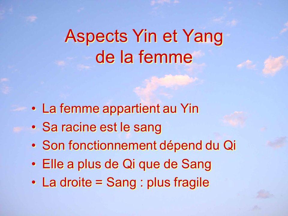 Aspects Yin et Yang de la femme La femme appartient au Yin Sa racine est le sang Son fonctionnement dépend du Qi Elle a plus de Qi que de Sang La droite = Sang : plus fragile La femme appartient au Yin Sa racine est le sang Son fonctionnement dépend du Qi Elle a plus de Qi que de Sang La droite = Sang : plus fragile