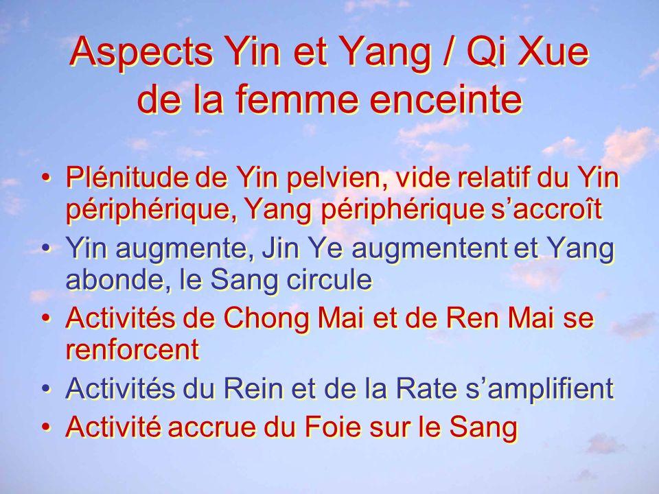 Combinaisons des points (pathologie énergétique) Vides de Sang et de Qi –Tonifier le Qi et le Sang : 36E+ 6Rt+ –Tonifier le Rn: 7Rn+/- –Favoriser la relation Rn/V : 67V- 60V- –Tonifier la Rt : 20V+ 21V+ Stagnations du Qi et du Sang –Faire circuler le Qi et le Sang : 4GI+ 6Rt- –Activer lutérus : 34VB+ –Équilibrer le F et Mobiliser le Qi : 3F- –Faire circuler vers le bas le Qi et le Sang : 67V- Vides de Sang et de Qi –Tonifier le Qi et le Sang : 36E+ 6Rt+ –Tonifier le Rn: 7Rn+/- –Favoriser la relation Rn/V : 67V- 60V- –Tonifier la Rt : 20V+ 21V+ Stagnations du Qi et du Sang –Faire circuler le Qi et le Sang : 4GI+ 6Rt- –Activer lutérus : 34VB+ –Équilibrer le F et Mobiliser le Qi : 3F- –Faire circuler vers le bas le Qi et le Sang : 67V-