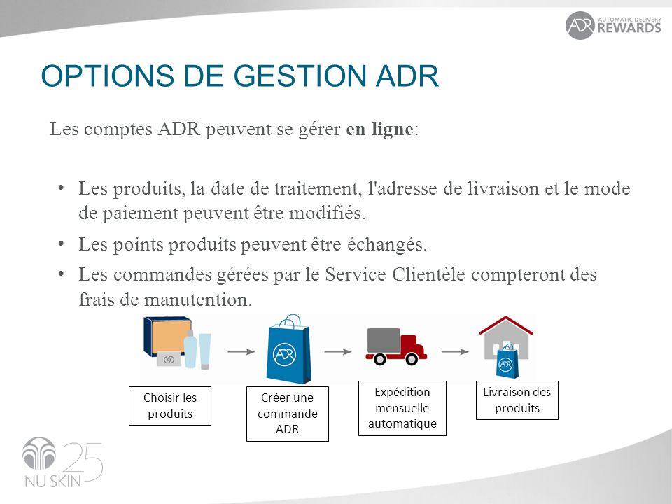 OPTIONS DE GESTION ADR Les comptes ADR peuvent se gérer en ligne: Les produits, la date de traitement, l'adresse de livraison et le mode de paiement p