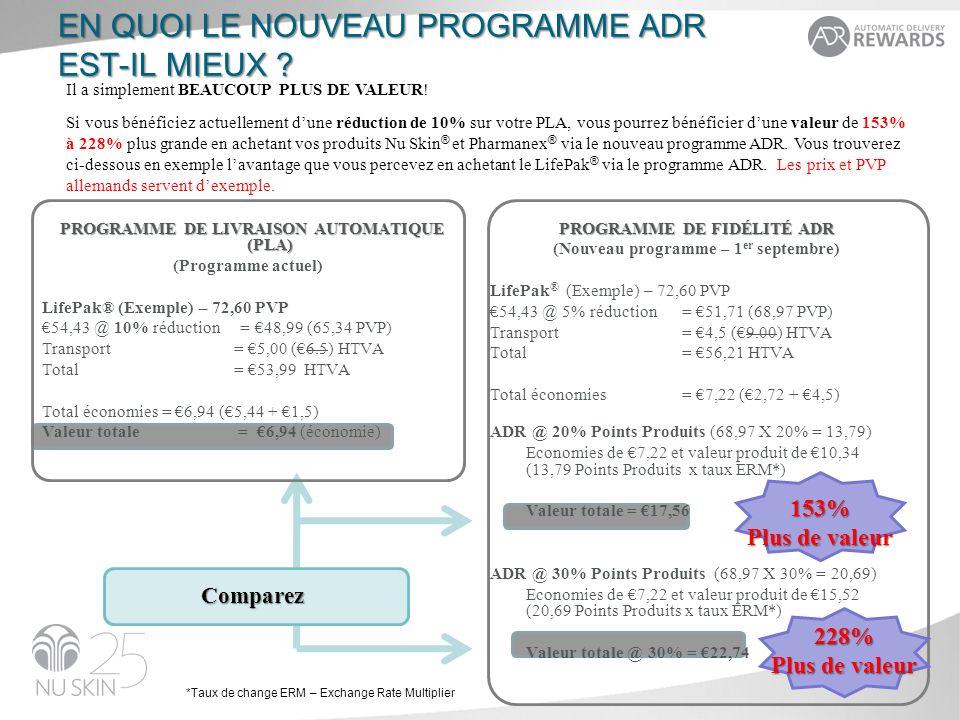 PROGRAMME DE FIDÉLITÉ ADR (Nouveau programme – 1 er septembre) LifePak ® (Exemple) – 72,60 PVP 54,43 @ 5% réduction= 51,71 (68,97 PVP) Transport= 4,5