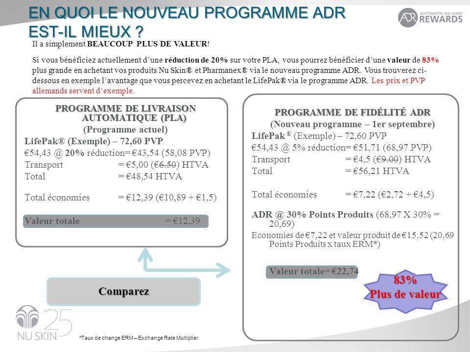 PROGRAMME DE FIDÉLITÉ ADR (Nouveau programme – 1er septembre) LifePak ® (Exemple) – 72,60 PVP 54,43 @ 5% réduction= 51,71 (68,97 PVP) Transport= 4,5 (