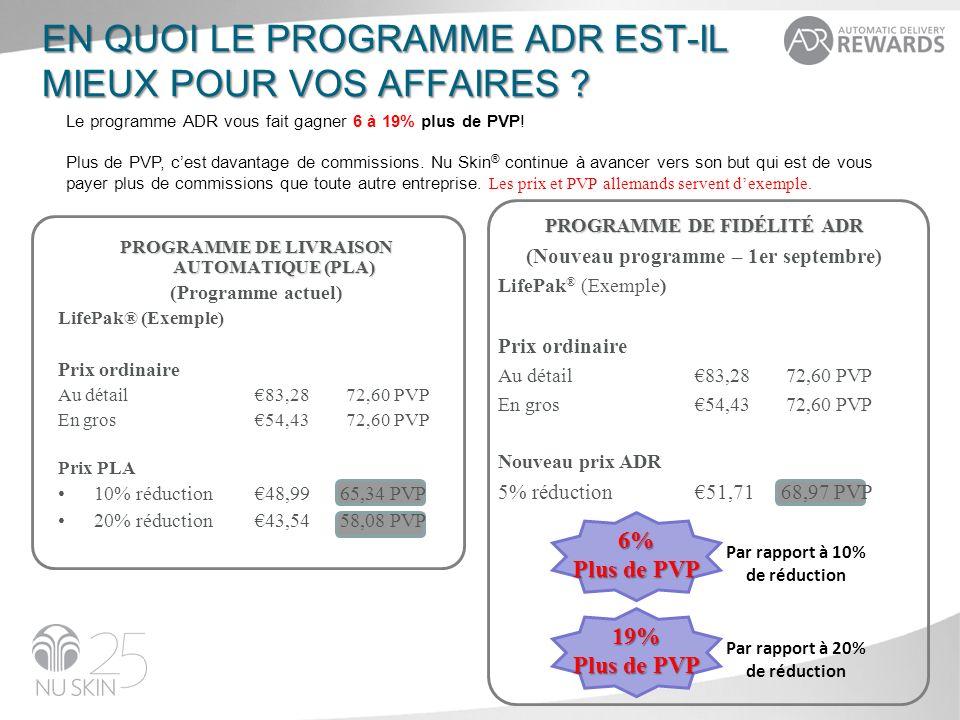 PROGRAMME DE FIDÉLITÉ ADR (Nouveau programme – 1er septembre) LifePak ® (Exemple) Prix ordinaire Au détail 83,2872,60 PVP En gros 54,4372,60 PVP Nouve