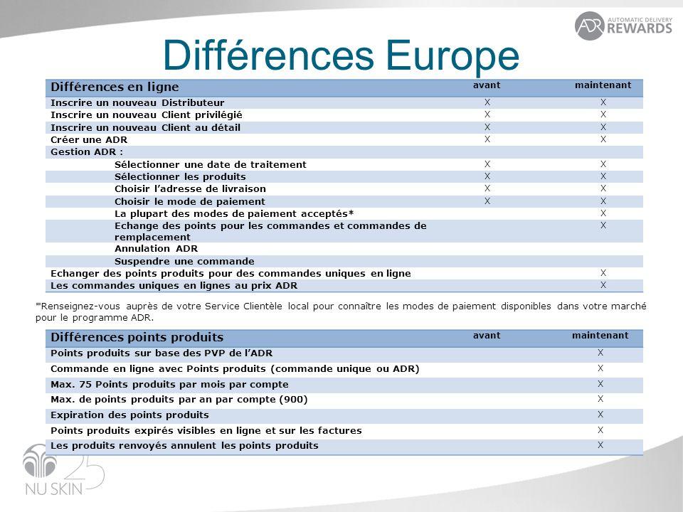Différences Europe Différences en ligne avantmaintenant Inscrire un nouveau Distributeur XX Inscrire un nouveau Client privilégié XX Inscrire un nouve