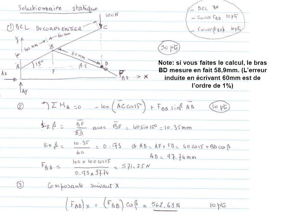 Note: si vous faites le calcul, le bras BD mesure en fait 58,9mm. (Lerreur induite en écrivant 60mm est de lordre de 1%)