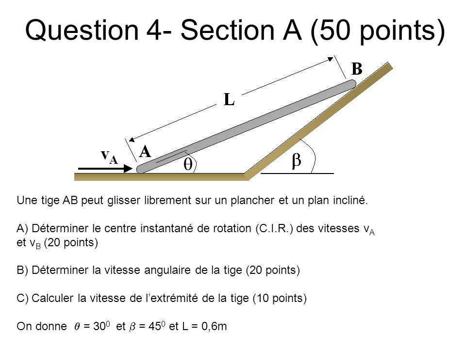 Question 4- Section A (50 points) Une tige AB peut glisser librement sur un plancher et un plan incliné. A) Déterminer le centre instantané de rotatio