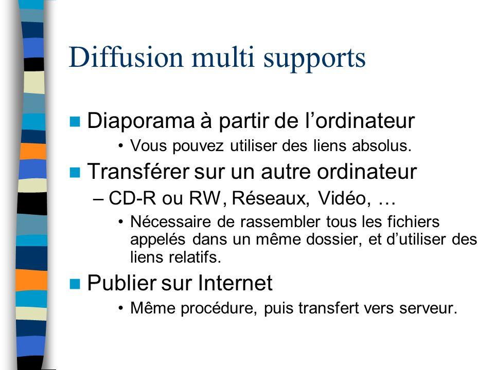 Diffusion multi supports Diaporama à partir de lordinateur Vous pouvez utiliser des liens absolus.