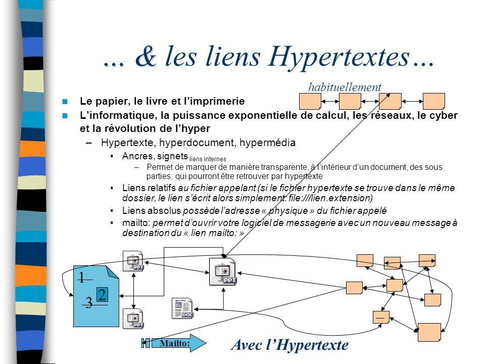 … & … & les liens Hypertextes… Le papier, le livre et limprimerie Linformatique, la puissance exponentielle de calcul, les réseaux, le cyber et la révolution de lhyper –Hypertexte, hyperdocument, hypermédia Ancres, signets liens internes –Permet de marquer de manière transparente, à lintérieur dun document, des sous parties, qui pourront être retrouver par hypertexte Liens relatifs au fichier appelant (si le fichier hypertexte se trouve dans le même dossier, le lien sécrit alors simplement: file:///lien.extension) Liens absolus possède ladresse « physique » du fichier appelé mailto: permet douvrir votre logiciel de messagerie avec un nouveau message à destination du « lien mailto: » habituellement Avec lHypertexte 2 1 3 Mailto: