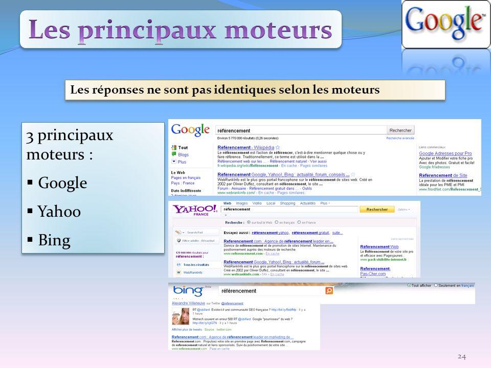 Les réponses ne sont pas identiques selon les moteurs 3 principaux moteurs : Google Yahoo Bing 3 principaux moteurs : Google Yahoo Bing 24